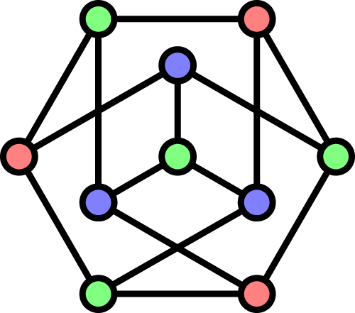 The Petersen Graph